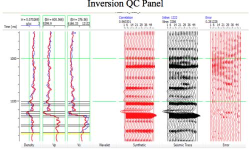Inversion QC Panel