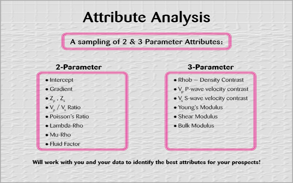 Attribute Analysis (13)