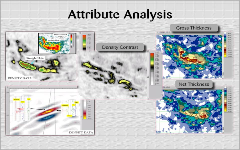 Attribute Analysis (15)